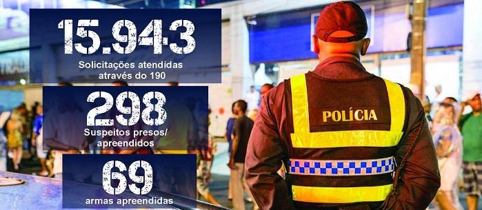 Mais de dois mil casos de violência contra a mulher no Carnaval 2017 no Rio